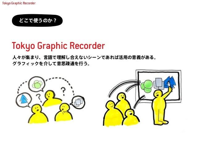 グラフィックレコードの種類 課題解決 議論から課題解決を目的とする 議論整理 議論の整理を目的とする