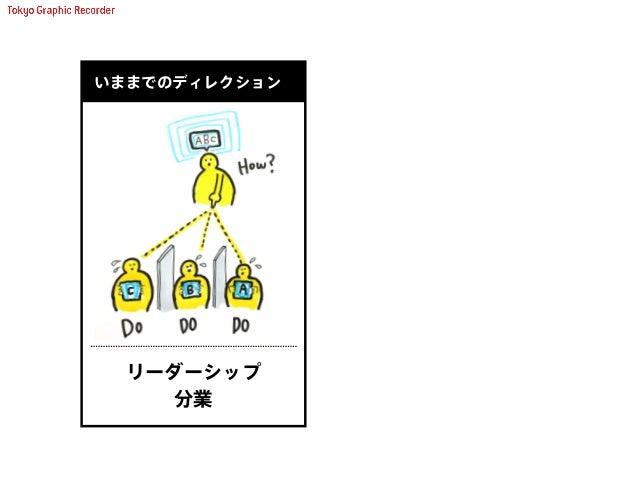 Session ID: D8-04 https://www.jstage.jst.go.jp/article/jssd/62/0/62_185/_article/-char/ja/日本デザイン学会 / 第62回研究発表大会 2015/06/14...