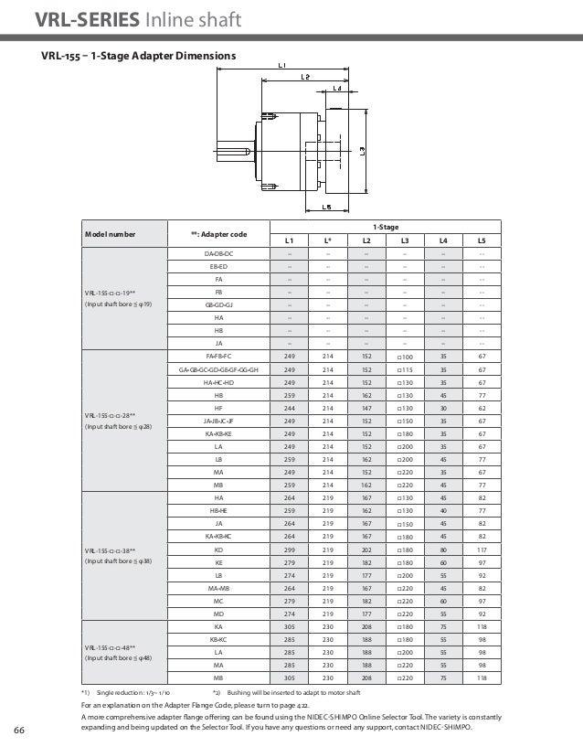 Shimpo high precision catalog