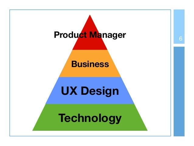 Technology UX Design Business Product Manager 6