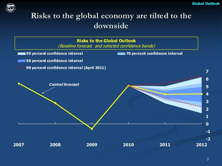 a look at the global economy and the environment The global green economy: a review of concepts, definitions,  this ' transformation', economic and environmental measurement is essential.