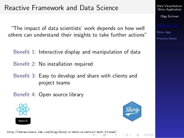 Data Visualization: Introduction to Shiny Web Applications