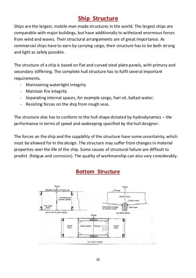 fatigue crack growth under compressive loading dock