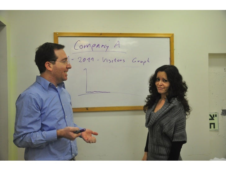 Company A    2011    Visitors graph: flat     Picture of udi talking with customer, who lifts his shoulders Meaning he doe...