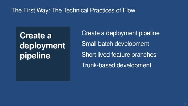 10 Create a deployment pipeline Create a deployment pipeline Small batch development Short lived feature branches Trunk-ba...