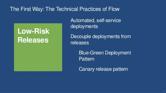 14 Low-Risk Releases The First Way: The Technical Practices of Flow Automated, self-service deployments Decouple deploymen...