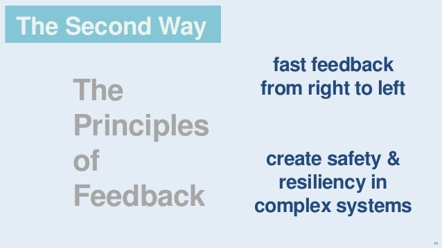 16 The Principles of Feedback The Second Way fast feedback from right to left create safety & resiliency in complex systems