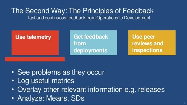 18 Use telemetry Use peer reviews and inspections Get feedback from deployments The Second Way: The Principles of Feedback...