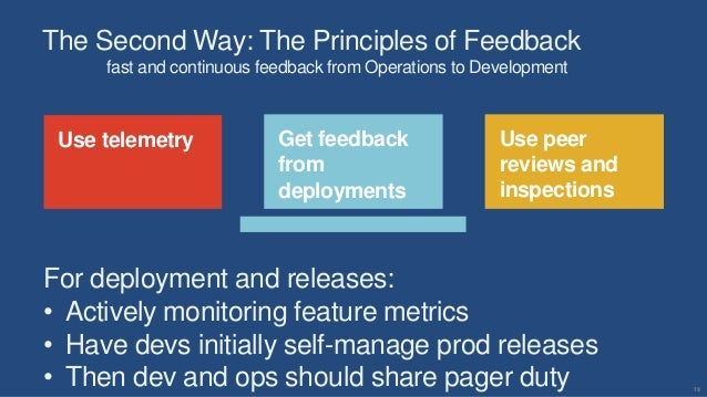 19 Use telemetry Use peer reviews and inspections Get feedback from deployments The Second Way: The Principles of Feedback...