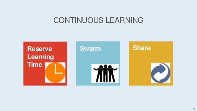 CONTINUOUS LEARNING 23 SwarmReserve Learning Time Share