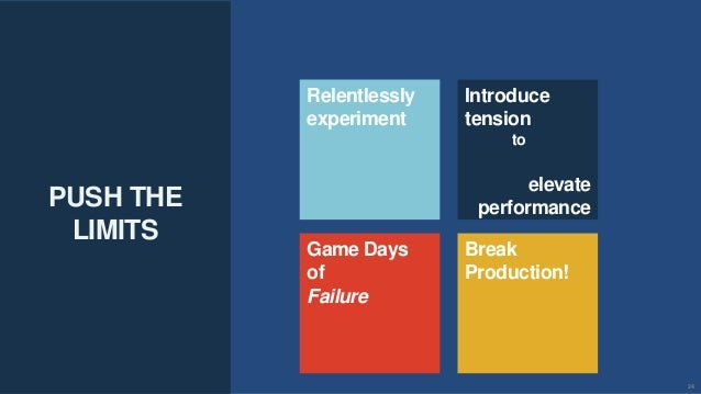 24 Relentlessly experiment Introduce tension to elevate performance Game Days of Failure Break Production! PUSH THE LIMITS