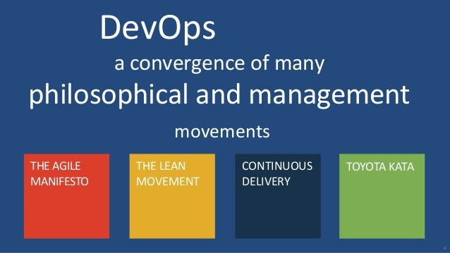 4 THE LEAN MOVEMENT CONTINUOUS DELIVERY TOYOTA KATATHE AGILE MANIFESTO DevOps a convergence of many philosophical and mana...