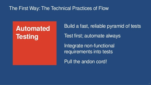 9 Build a fast, reliable pyramid of tests Test first; automate always Integrate non-functional requirements into tests Pul...