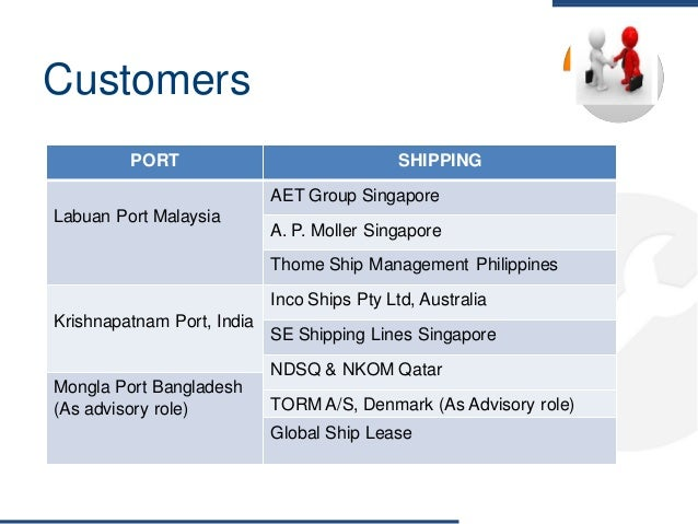 Ship management erp and advisory