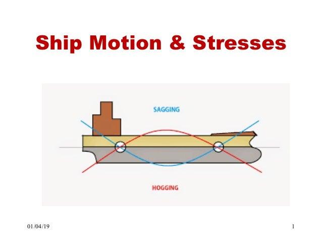 Ship Motion & Stresses 01/04/19 1