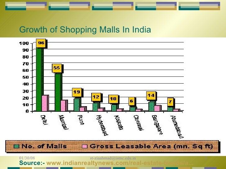 Shipra Mall  Slide 3