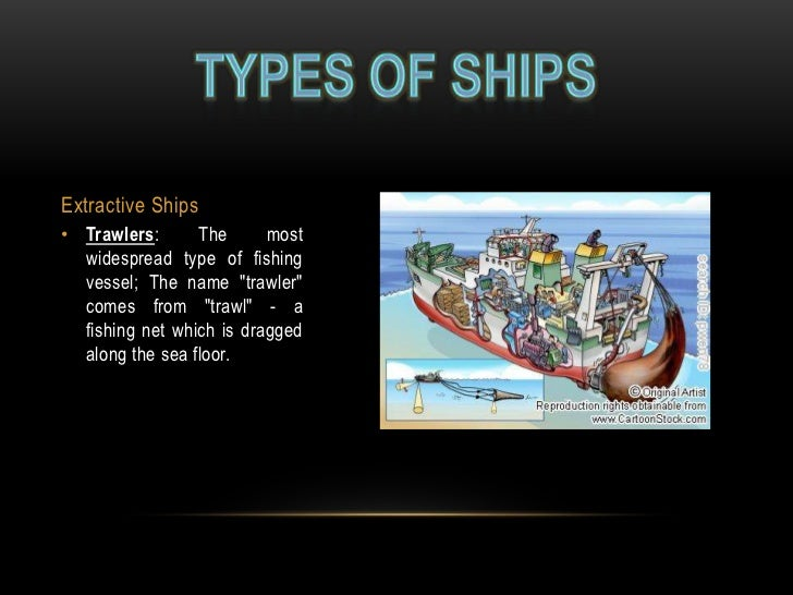 Types of ships: names from the photo