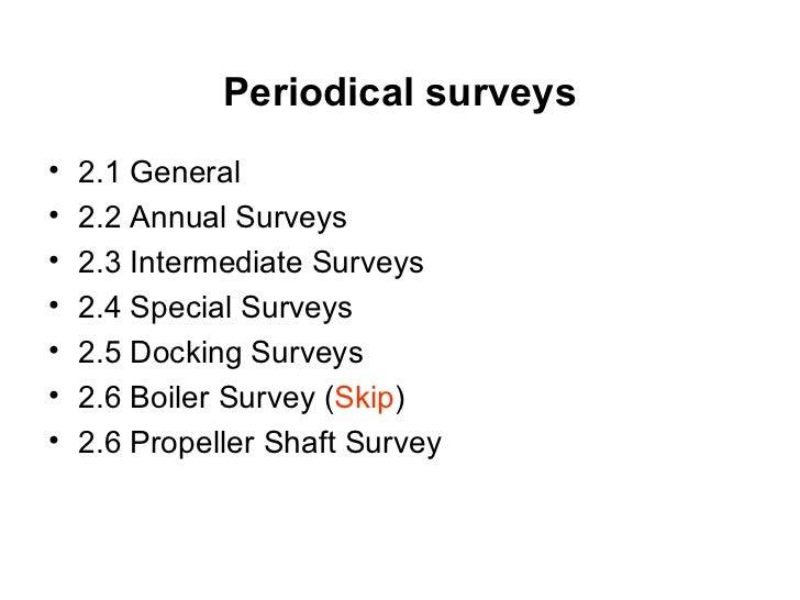 Survey Presentation Template Minimfagencyco - Survey presentation template