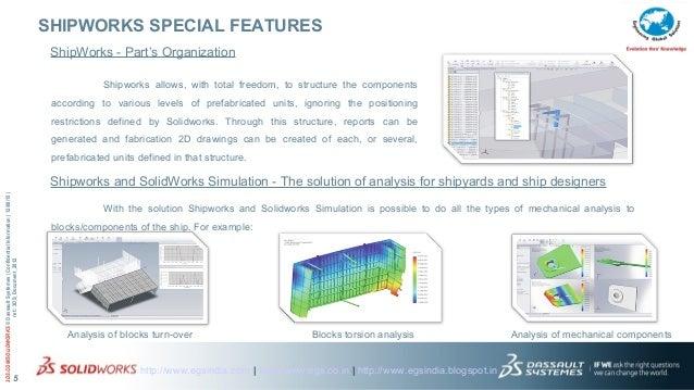 bestinclass-ship-designing-solutions-in-