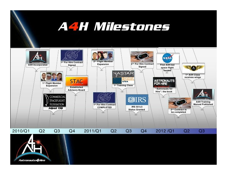 A4H