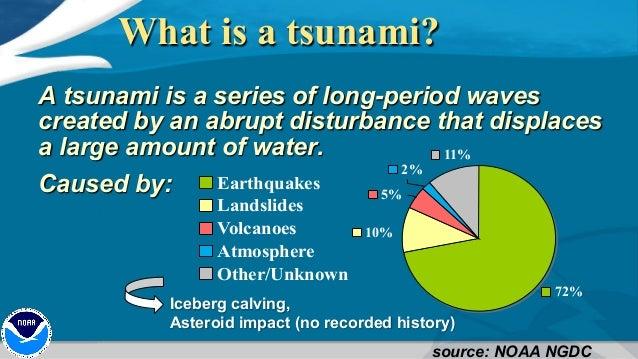Tsunami Warning at PTWC