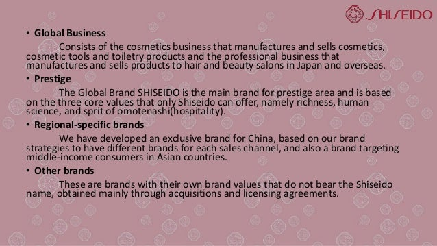 swot shiseido Shanghai jahwa united co, ltd xx%lock shiseido group (china) xx%lock   industry report - industry swot analysis chapter this industry is in the growing .