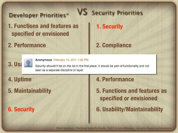 Developer Priorities*                 VS           Security Priorities1. Functions and features as                        ...
