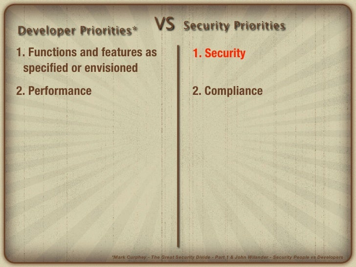 Developer Priorities*              VS           Security Priorities1. Functions and features as                        1. ...