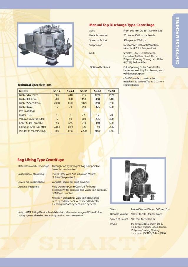 Shiv Shakti Process Equipment Private Limited, Mumbai, Vacuum Dryers Slide 3
