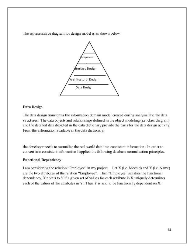The representative diagram for design model is as shown below Data Design The data design transforms the information domai...