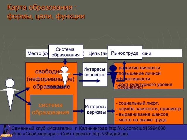 Семейные клубы как инструмент профориентации Slide 2