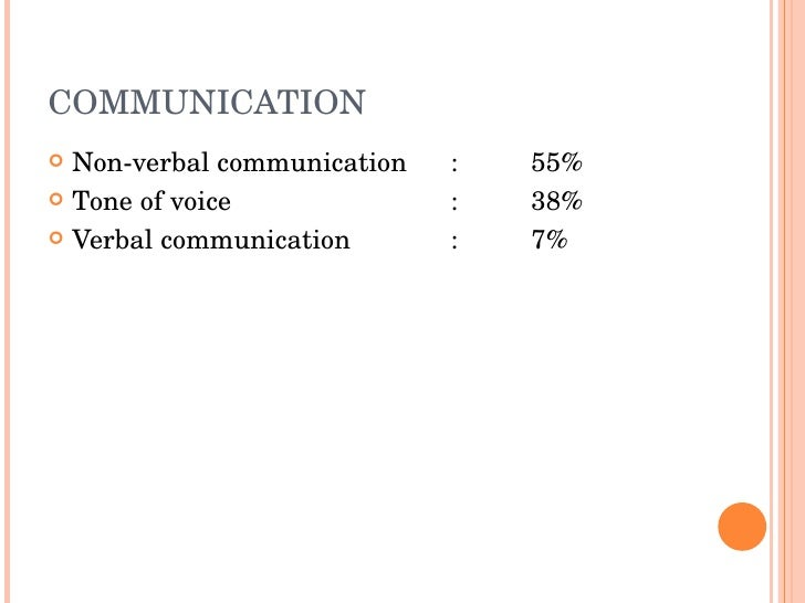COMMUNICATION  Nonverbalcommunication   :   55%  Toneofvoice              :   38%  Verbalcommunication       :   7%