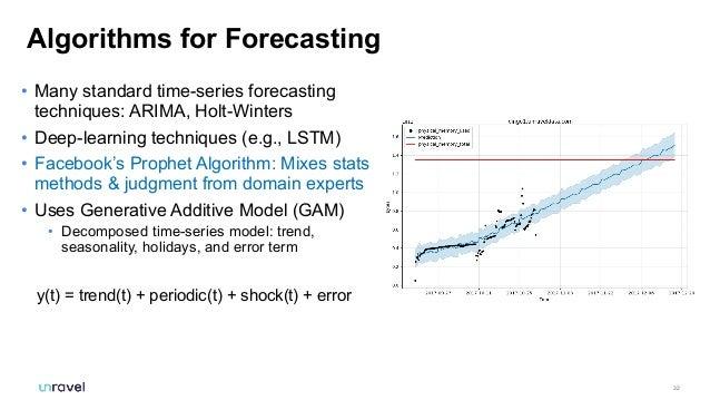 Using Machine Learning to Understand Kafka Runtime Behavior