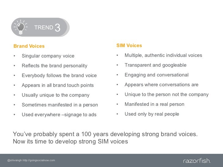 TREND<br />3<br />SIM Voices<br />Multiple, authentic individual voices<br />Transparent and googleable<br />Engagin...