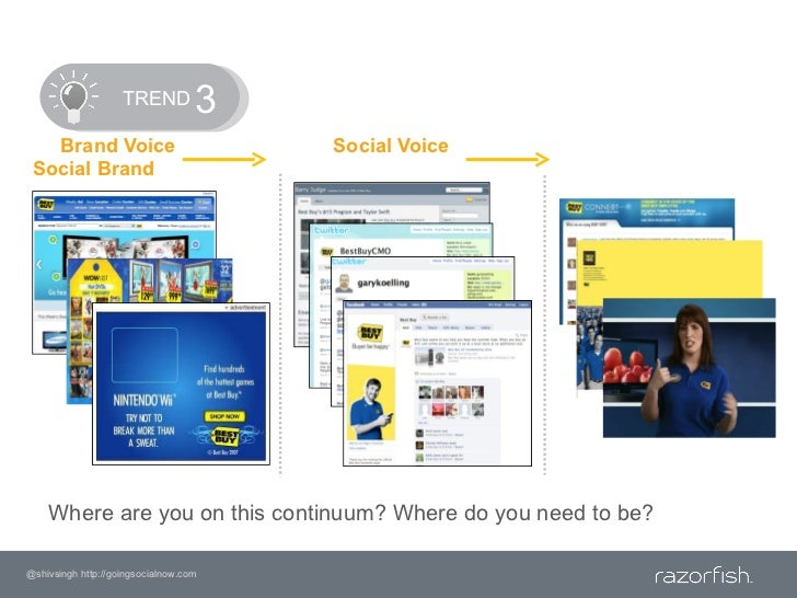 TREND<br />3<br />     Brand VoiceSocial Voice	                                   Social Brand<br />Where are you on...