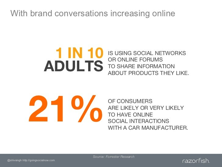 With brand conversations increasing online<br />1 IN 10<br />IS USING SOCIAL NETWORKS OR ONLINE FORUMS TO SHARE INFORMATIO...