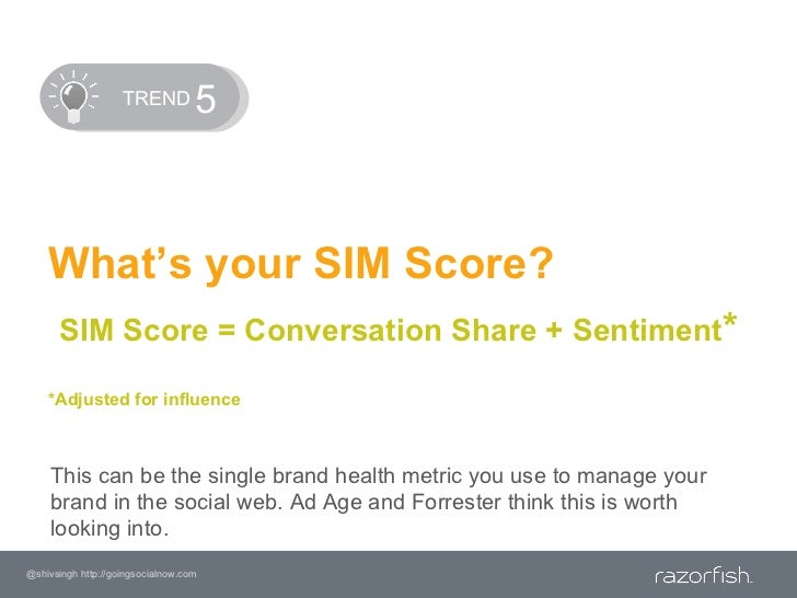 TREND<br />5<br />What's your SIM Score?<br />SIM Score = Conversation Share + Sentiment*<br />*Adjusted for influen...
