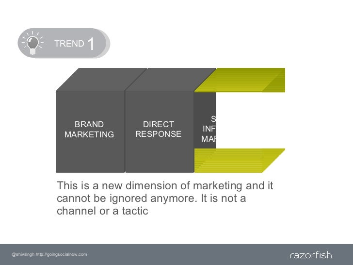 TREND<br />1<br />SOCIAL<br />INFLUENCE MARKETING<br />DIRECT RESPONSE<br />BRAND MARKETING<br />This is a new dimen...
