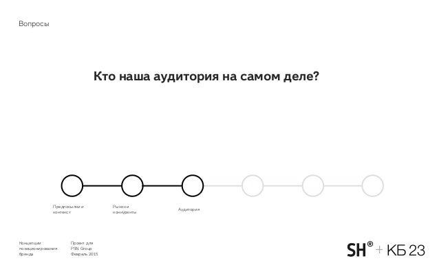 Концепции позиционирования бренда Проект для PSN Group Февраль 2015 КБ 23+ Кто наша аудитория на самом деле? Предпосылки ...