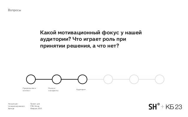 Концепции позиционирования бренда Проект для PSN Group Февраль 2015 КБ 23+ Какой мотивационный фокус у нашей аудитории? Ч...