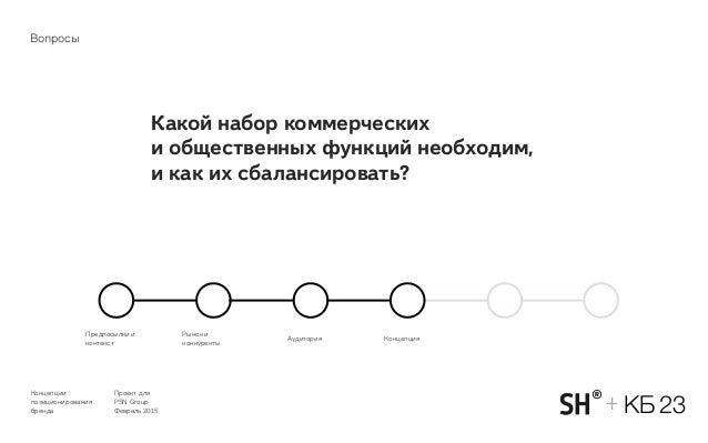Концепции позиционирования бренда Проект для PSN Group Февраль 2015 КБ 23+ Какой набор коммерческих и общественных функци...