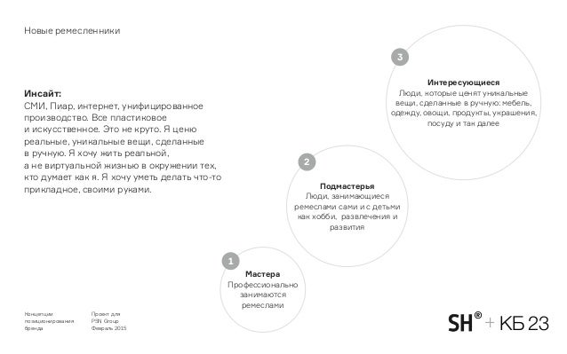 Концепции бренда PSN Group 2015 Moodboard Брендинговое агентство SmartHeart®