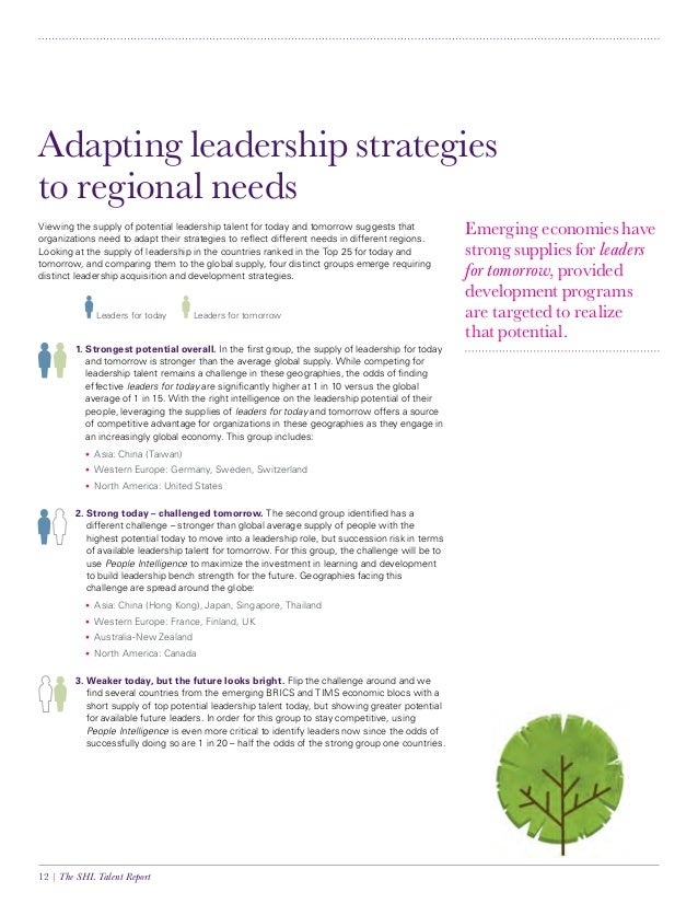 Leadership Challenges at Johnson & Johnson