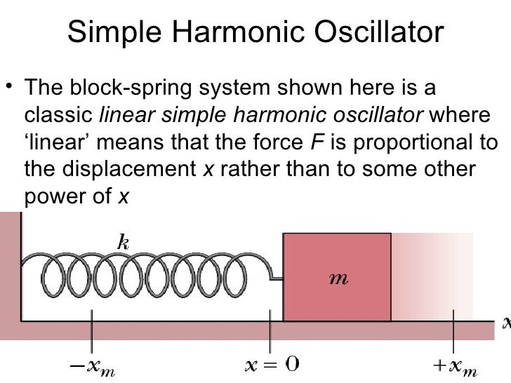 simple harmonic oscillator These 4 things is true, then the oscillator is a simple harmonic oscillator and all 4 things must be true not every kind of oscillation is shm.