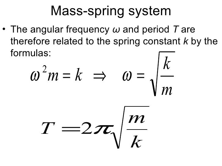 Angular Frequency Formula 4 Easy Ways to Calcula...