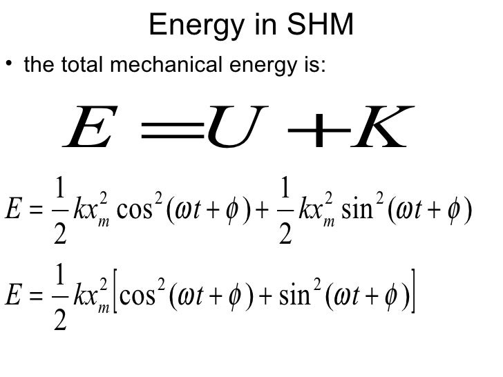 Shm Formula Of Mechanical Energy