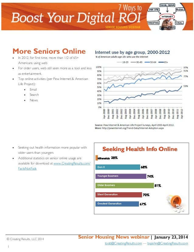 More Seniors Online   In 2012, for first time, more than 1/2 of 65+ Americans using web    For older users, web still ...