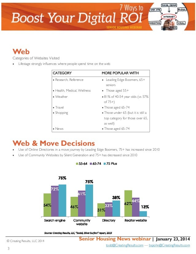 Web Categories of Websites Visited   Lifestage strongly influences where people spend time on the web CATEGORY  MORE POP...