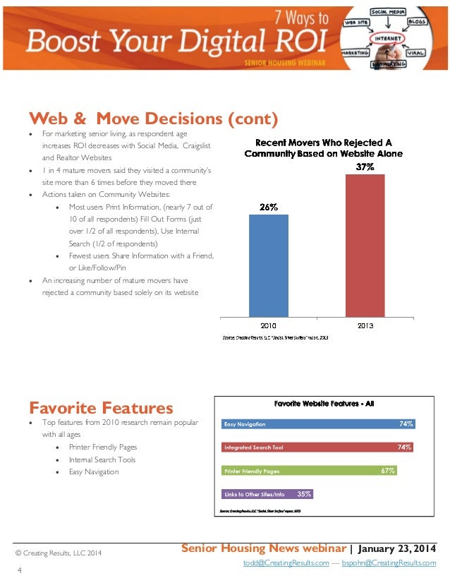 Web & Move Decisions (cont)   For marketing senior living, as respondent age increases ROI decreases with Social Media, ...
