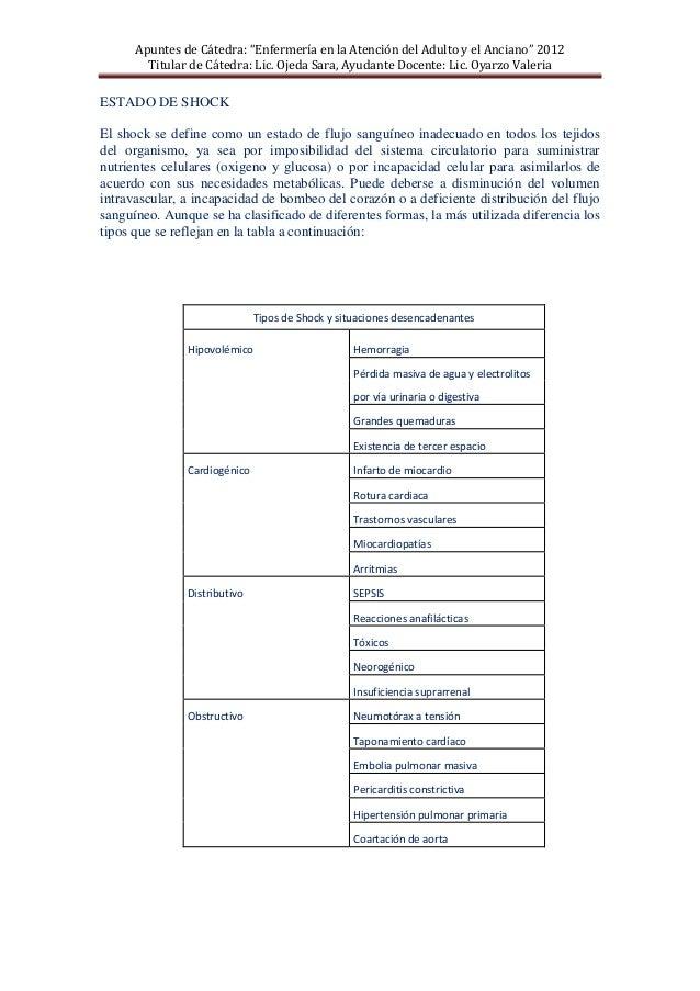 """Apuntes de Cátedra: """"Enfermería en la Atención del Adulto y el Anciano"""" 2012Titular de Cátedra: Lic. Ojeda Sara, Ayudante ..."""